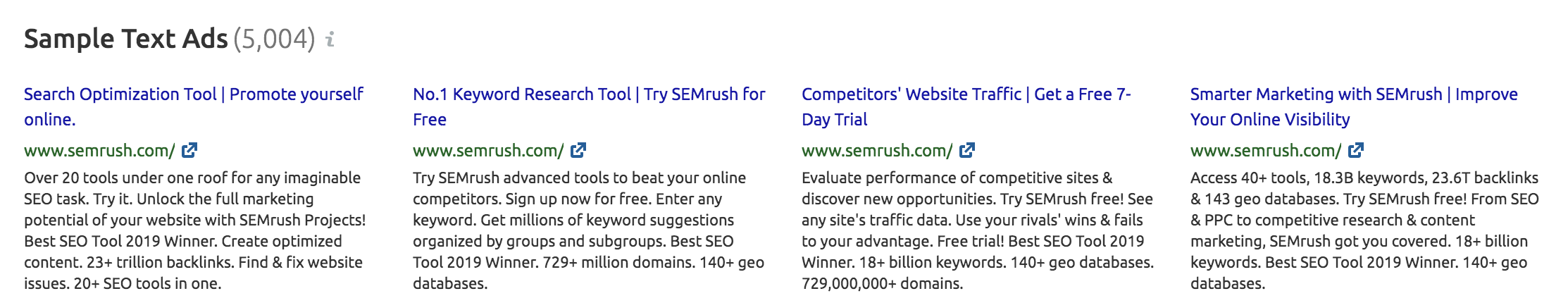SEMrush PPC Keywords Example