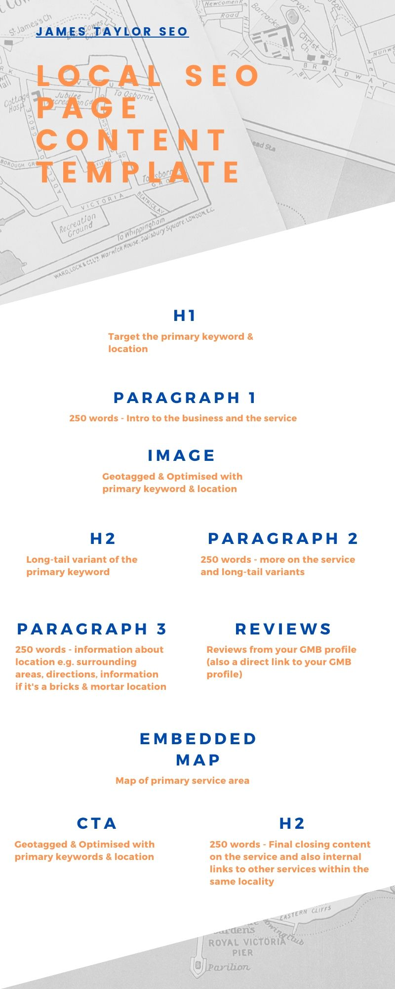 Local SEO Landing Page Template
